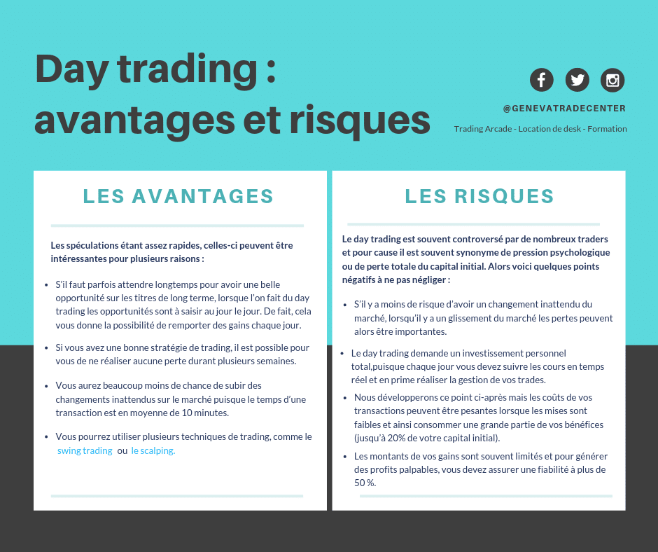 Geneva Trade Center avantages et risques du day trading