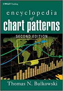 geneva trade center encyclopedia of chart patterns