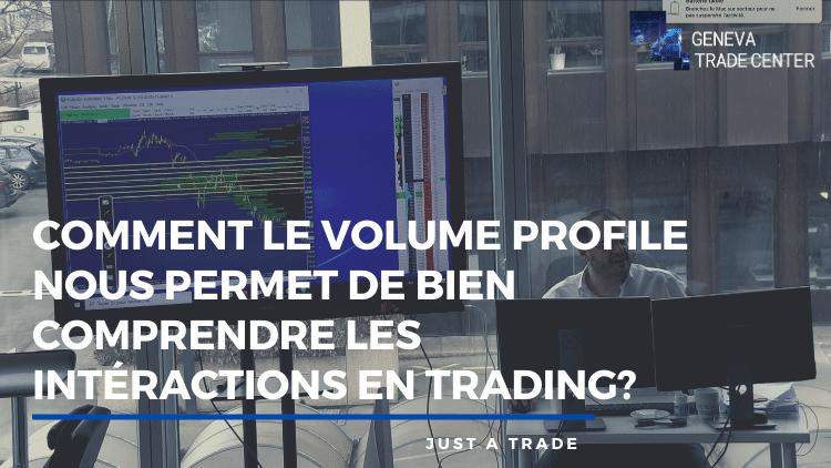 Comment le volume Profile nous permet de bien comprendre les interactions en trading ?