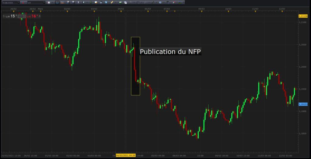 publication rapport nfp